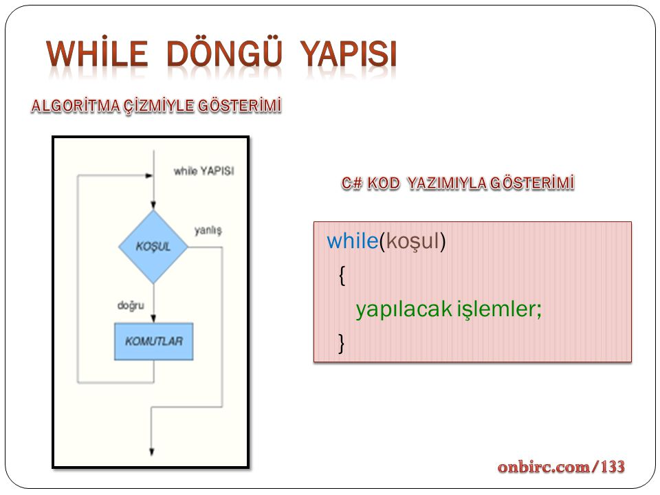 while(koşul) { yapılacak işlemler; } while(koşul) { yapılacak işlemler; }