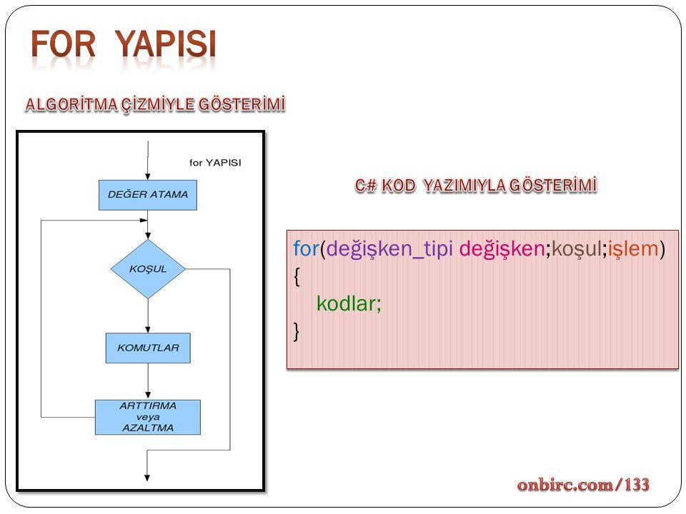 for(değişken_tipi değişken;koşul;işlem) { kodlar; } for(değişken_tipi değişken;koşul;işlem) { kodlar; }