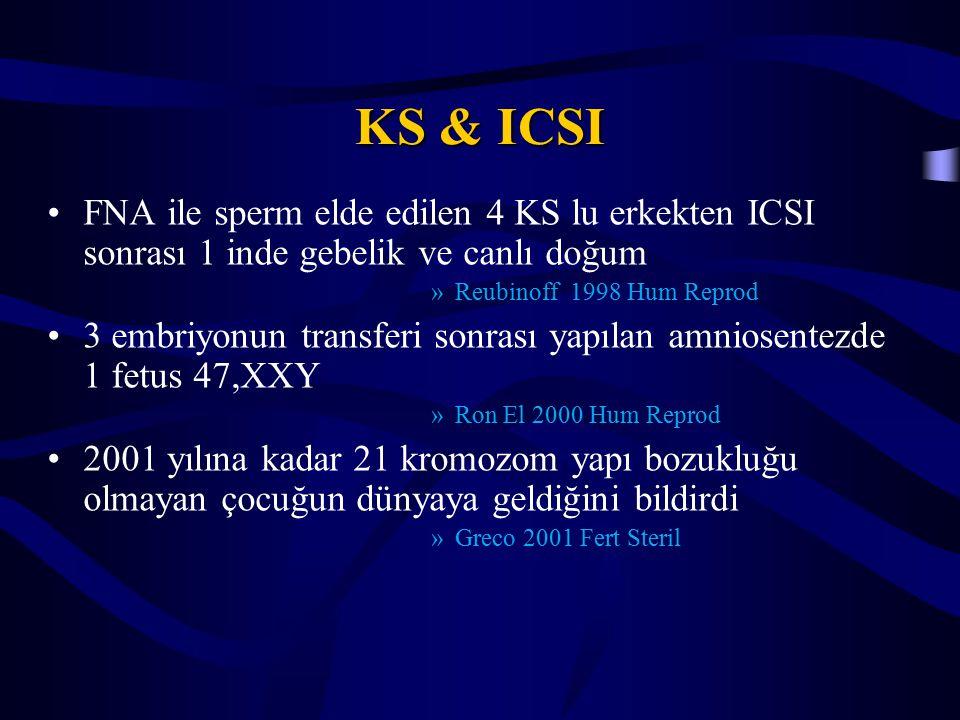 KS & ICSI FNA ile sperm elde edilen 4 KS lu erkekten ICSI sonrası 1 inde gebelik ve canlı doğum »Reubinoff 1998 Hum Reprod 3 embriyonun transferi sonr
