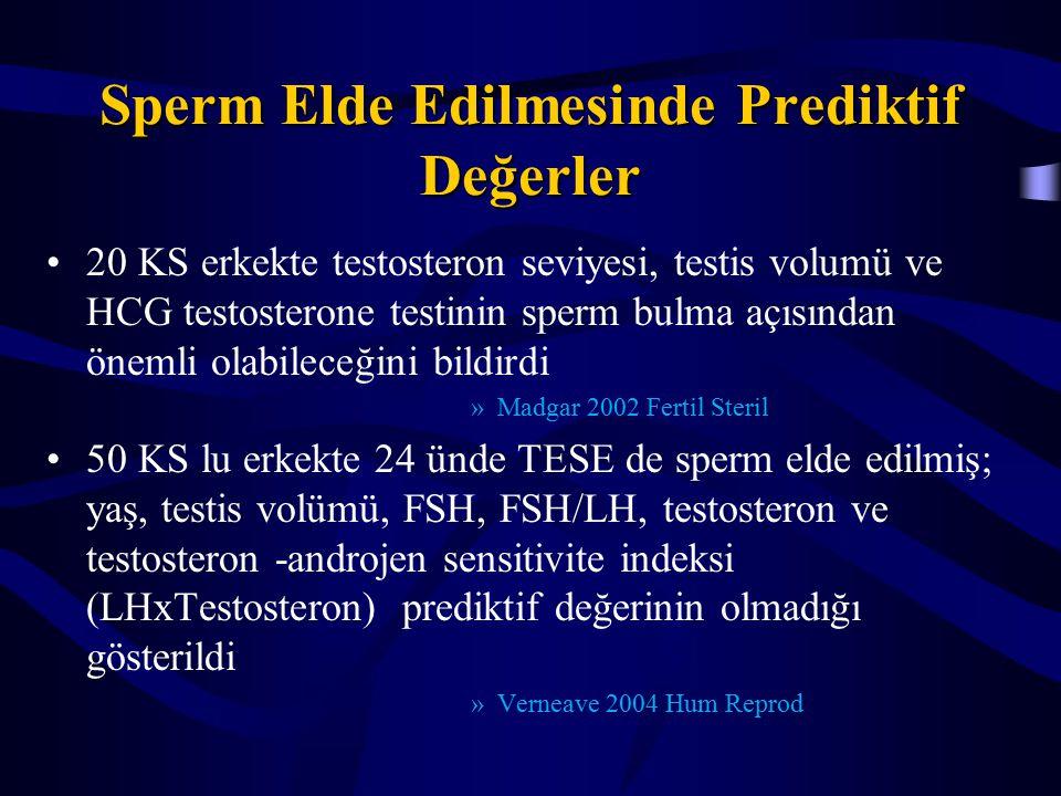 Sperm Elde Edilmesinde Prediktif Değerler 20 KS erkekte testosteron seviyesi, testis volumü ve HCG testosterone testinin sperm bulma açısından önemli olabileceğini bildirdi »Madgar 2002 Fertil Steril 50 KS lu erkekte 24 ünde TESE de sperm elde edilmiş; yaş, testis volümü, FSH, FSH/LH, testosteron ve testosteron -androjen sensitivite indeksi (LHxTestosteron) prediktif değerinin olmadığı gösterildi »Verneave 2004 Hum Reprod
