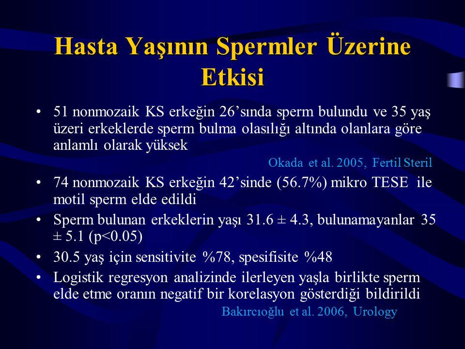 Hasta Yaşının Spermler Üzerine Etkisi 51 nonmozaik KS erkeğin 26'sında sperm bulundu ve 35 yaş üzeri erkeklerde sperm bulma olasılığı altında olanlara göre anlamlı olarak yüksek Okada et al.