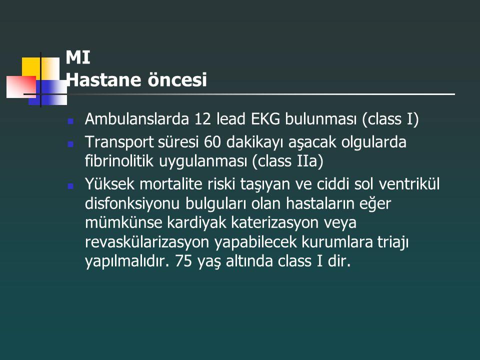 MI Hastane öncesi Ambulanslarda 12 lead EKG bulunması (class I) Transport süresi 60 dakikayı aşacak olgularda fibrinolitik uygulanması (class IIa) Yük