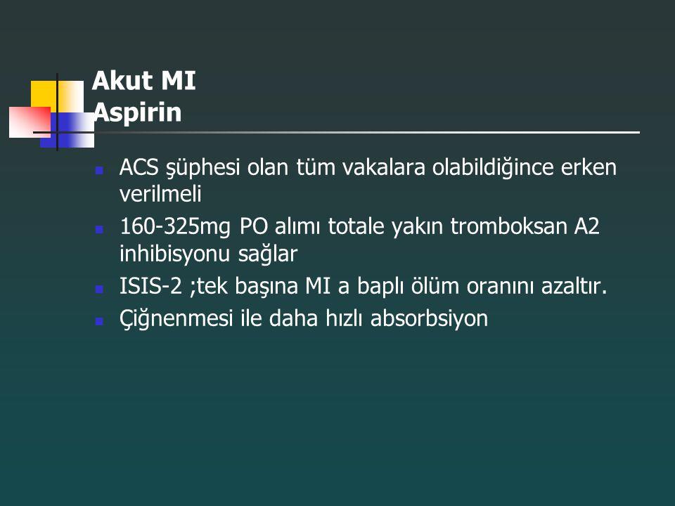 Akut MI Aspirin ACS şüphesi olan tüm vakalara olabildiğince erken verilmeli 160-325mg PO alımı totale yakın tromboksan A2 inhibisyonu sağlar ISIS-2 ;t