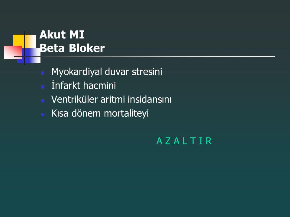 Akut MI Beta Bloker Myokardiyal duvar stresini İnfarkt hacmini Ventriküler aritmi insidansını Kısa dönem mortaliteyi A Z A L T I R