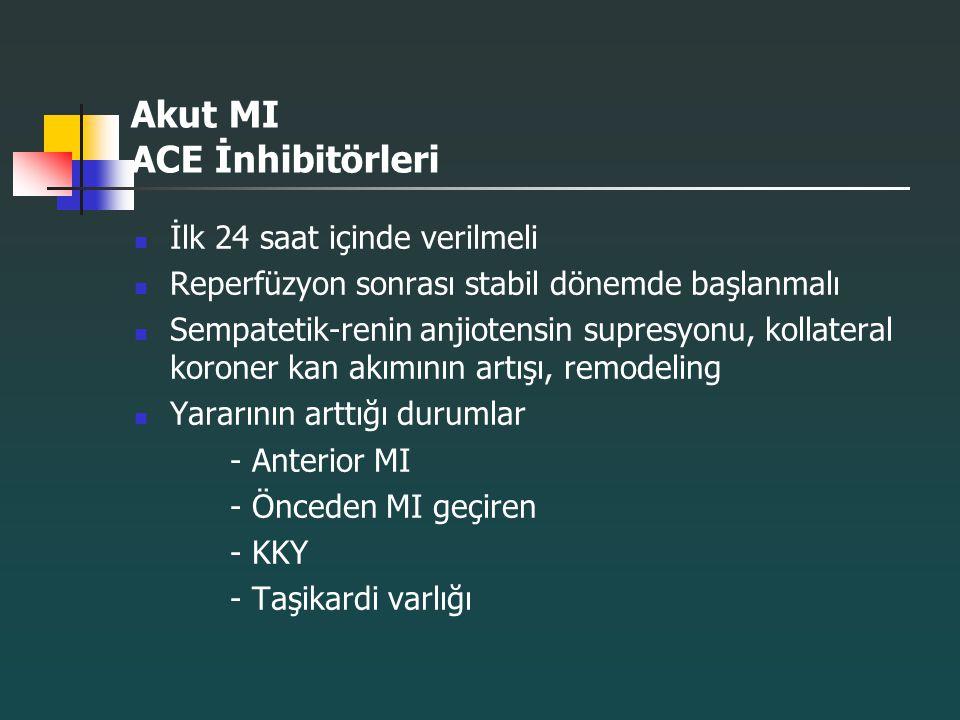 Akut MI ACE İnhibitörleri İlk 24 saat içinde verilmeli Reperfüzyon sonrası stabil dönemde başlanmalı Sempatetik-renin anjiotensin supresyonu, kollater