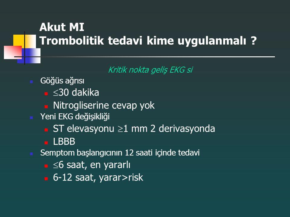 Akut MI Trombolitik tedavi kime uygulanmalı ? Kritik nokta geliş EKG si Göğüs ağrısı  30 dakika Nitrogliserine cevap yok Yeni EKG değişikliği ST elev