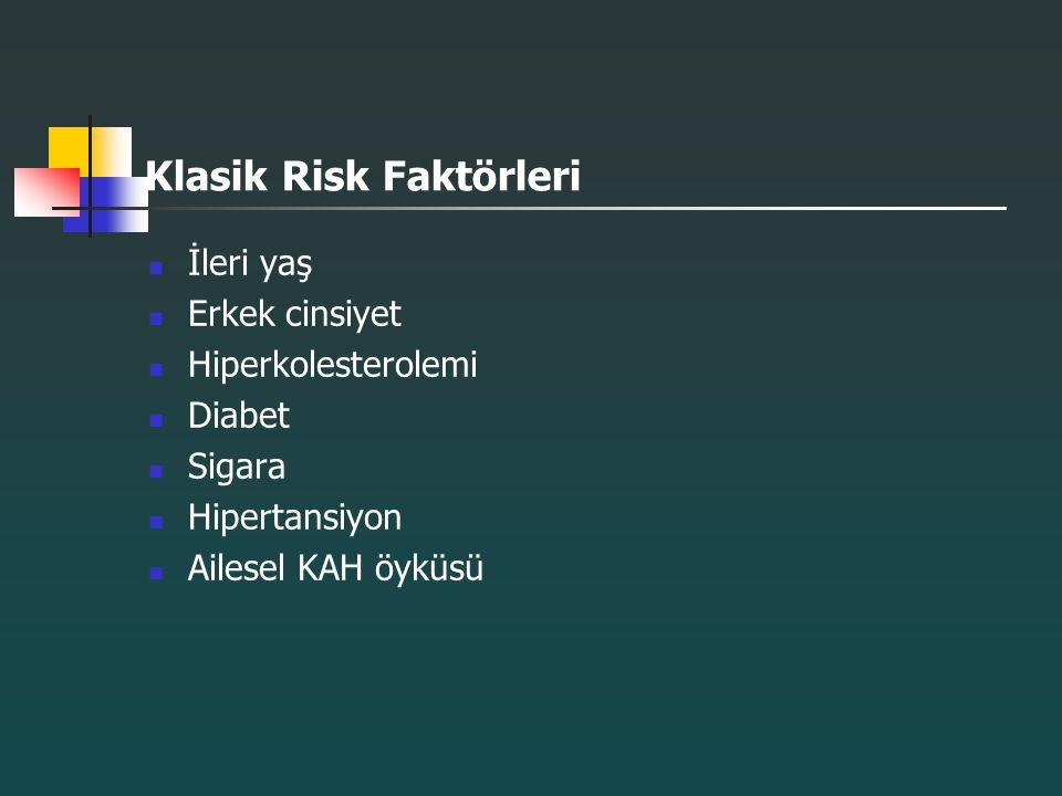Klasik Risk Faktörleri İleri yaş Erkek cinsiyet Hiperkolesterolemi Diabet Sigara Hipertansiyon Ailesel KAH öyküsü