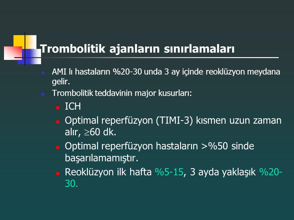 Trombolitik ajanların sınırlamaları AMI lı hastaların %20-30 unda 3 ay içinde reoklüzyon meydana gelir. Trombolitik teddavinin major kusurları: ICH Op
