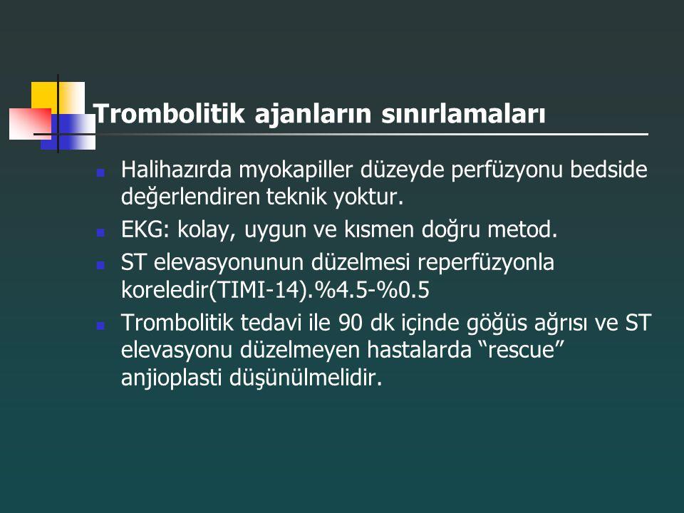 Trombolitik ajanların sınırlamaları Halihazırda myokapiller düzeyde perfüzyonu bedside değerlendiren teknik yoktur. EKG: kolay, uygun ve kısmen doğru