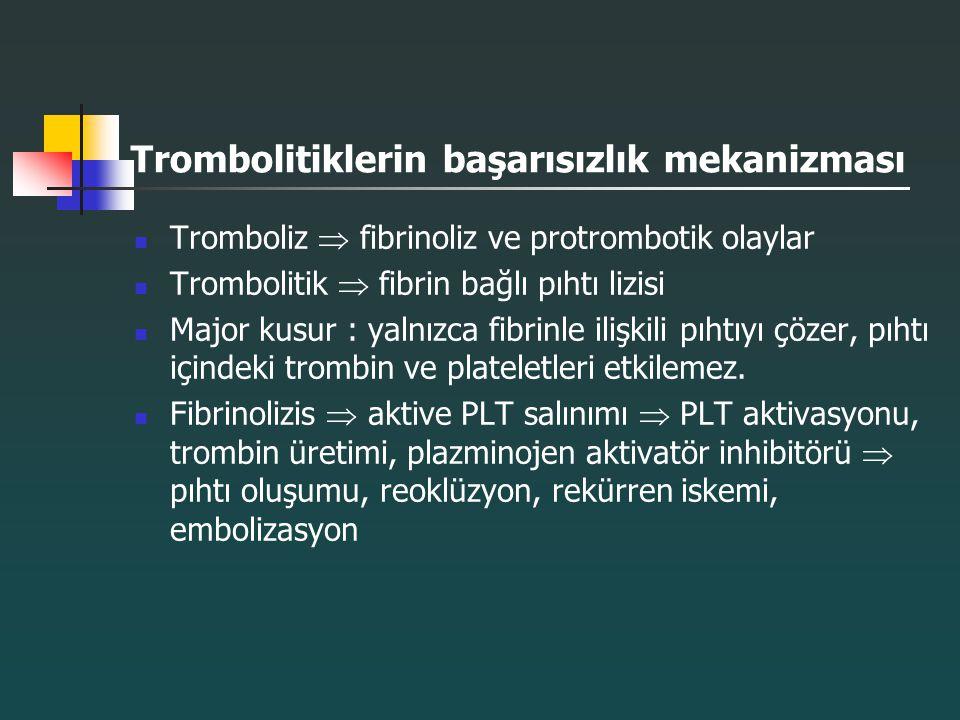 Trombolitiklerin başarısızlık mekanizması Tromboliz  fibrinoliz ve protrombotik olaylar Trombolitik  fibrin bağlı pıhtı lizisi Major kusur : yalnızc