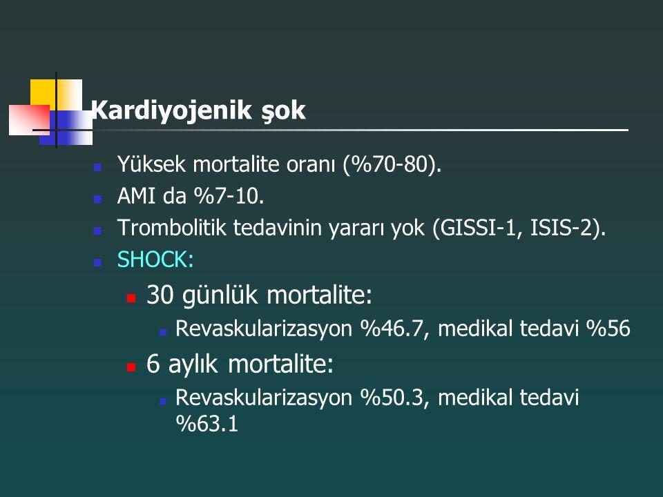 Kardiyojenik şok Yüksek mortalite oranı (%70-80). AMI da %7-10. Trombolitik tedavinin yararı yok (GISSI-1, ISIS-2). SHOCK: 30 günlük mortalite: Revask