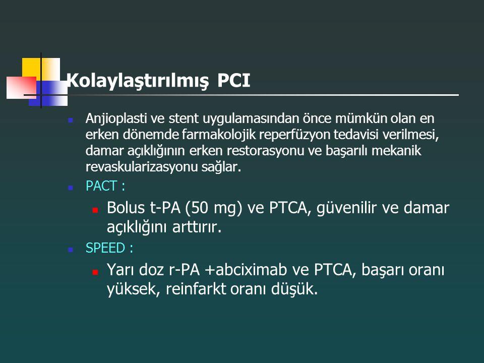 Kolaylaştırılmış PCI Anjioplasti ve stent uygulamasından önce mümkün olan en erken dönemde farmakolojik reperfüzyon tedavisi verilmesi, damar açıklığı