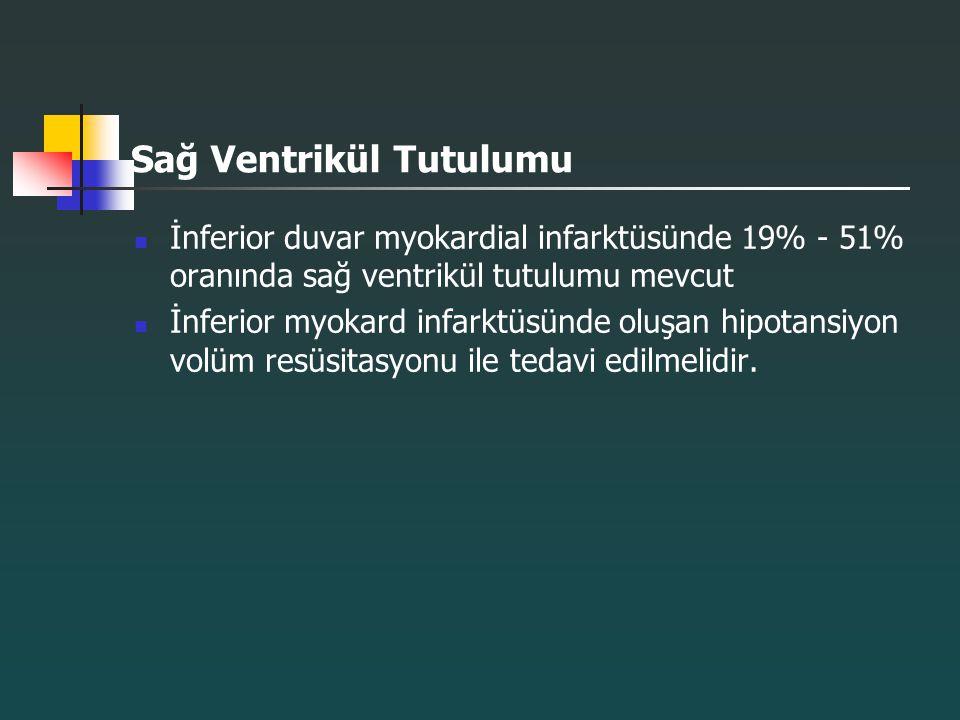 Sağ Ventrikül Tutulumu İnferior duvar myokardial infarktüsünde 19% - 51% oranında sağ ventrikül tutulumu mevcut İnferior myokard infarktüsünde oluşan