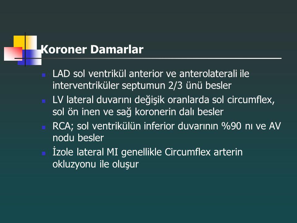 Koroner Damarlar LAD sol ventrikül anterior ve anterolaterali ile interventriküler septumun 2/3 ünü besler LV lateral duvarını değişik oranlarda sol c