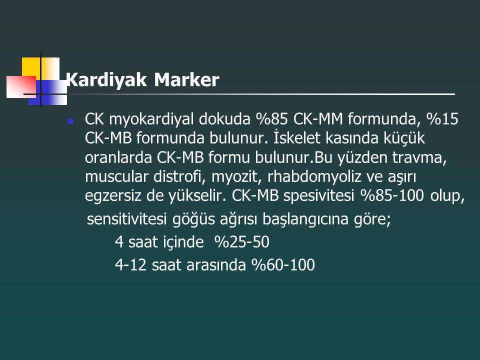 Kardiyak Marker CK myokardiyal dokuda %85 CK-MM formunda, %15 CK-MB formunda bulunur. İskelet kasında küçük oranlarda CK-MB formu bulunur.Bu yüzden tr