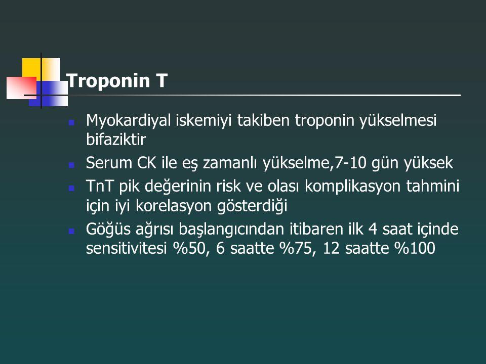 Troponin T Myokardiyal iskemiyi takiben troponin yükselmesi bifaziktir Serum CK ile eş zamanlı yükselme,7-10 gün yüksek TnT pik değerinin risk ve olas