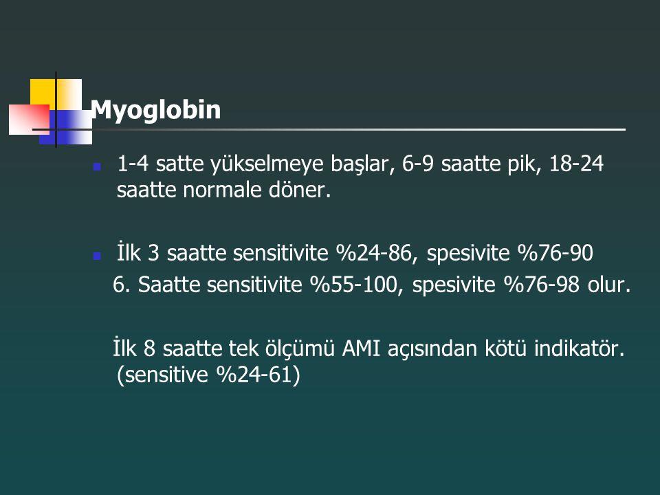 Myoglobin 1-4 satte yükselmeye başlar, 6-9 saatte pik, 18-24 saatte normale döner. İlk 3 saatte sensitivite %24-86, spesivite %76-90 6. Saatte sensiti