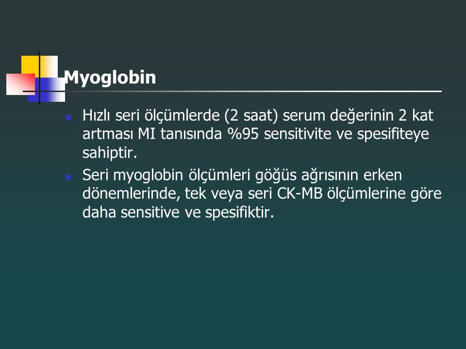 Myoglobin Hızlı seri ölçümlerde (2 saat) serum değerinin 2 kat artması MI tanısında %95 sensitivite ve spesifiteye sahiptir. Seri myoglobin ölçümleri