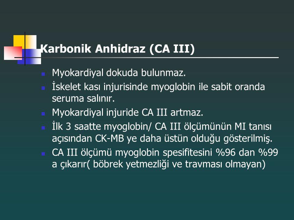Karbonik Anhidraz (CA III) Myokardiyal dokuda bulunmaz. İskelet kası injurisinde myoglobin ile sabit oranda seruma salınır. Myokardiyal injuride CA II