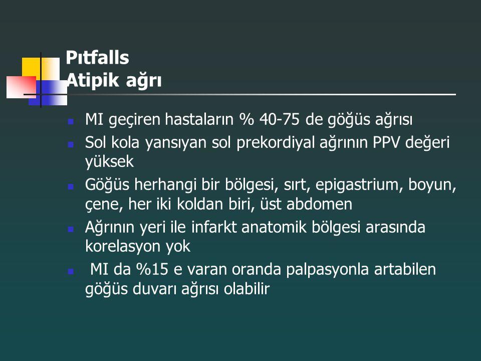 Pıtfalls Atipik ağrı MI geçiren hastaların % 40-75 de göğüs ağrısı Sol kola yansıyan sol prekordiyal ağrının PPV değeri yüksek Göğüs herhangi bir bölg