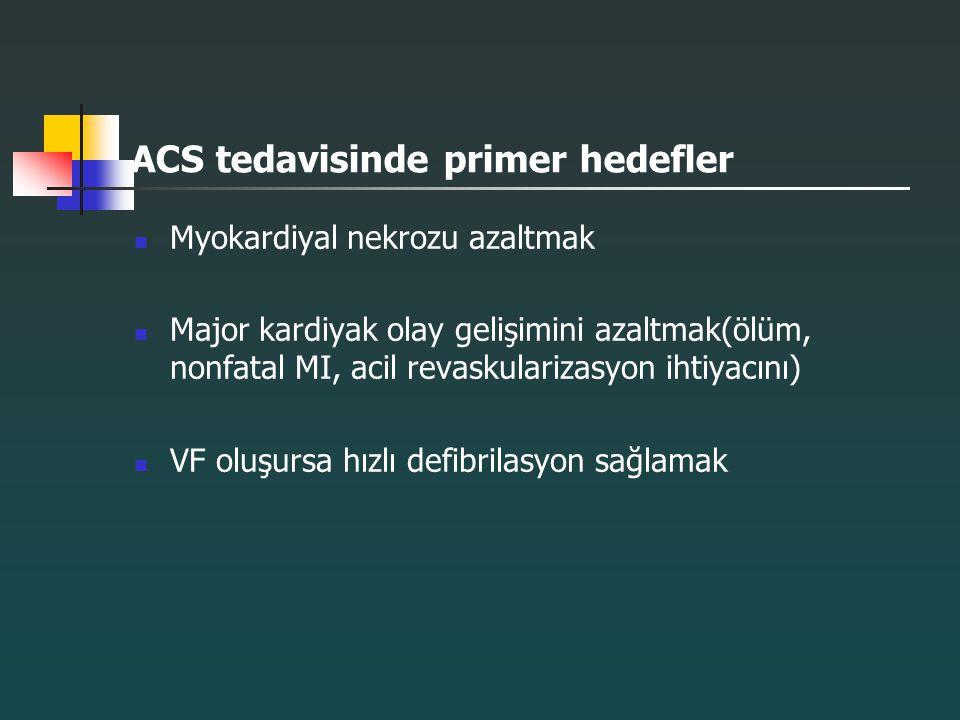 ACS tedavisinde primer hedefler Myokardiyal nekrozu azaltmak Major kardiyak olay gelişimini azaltmak(ölüm, nonfatal MI, acil revaskularizasyon ihtiyac