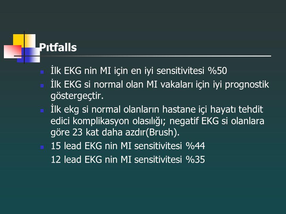 Pıtfalls İlk EKG nin MI için en iyi sensitivitesi %50 İlk EKG si normal olan MI vakaları için iyi prognostik göstergeçtir. İlk ekg si normal olanların