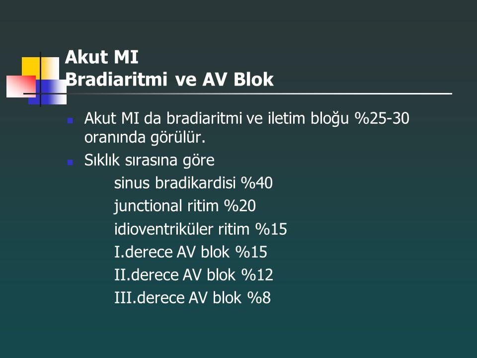 Akut MI Bradiaritmi ve AV Blok Akut MI da bradiaritmi ve iletim bloğu %25-30 oranında görülür. Sıklık sırasına göre sinus bradikardisi %40 junctional
