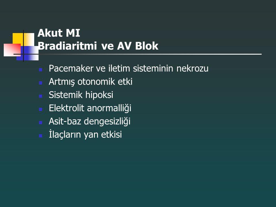 Akut MI Bradiaritmi ve AV Blok Pacemaker ve iletim sisteminin nekrozu Artmış otonomik etki Sistemik hipoksi Elektrolit anormalliği Asit-baz dengesizli