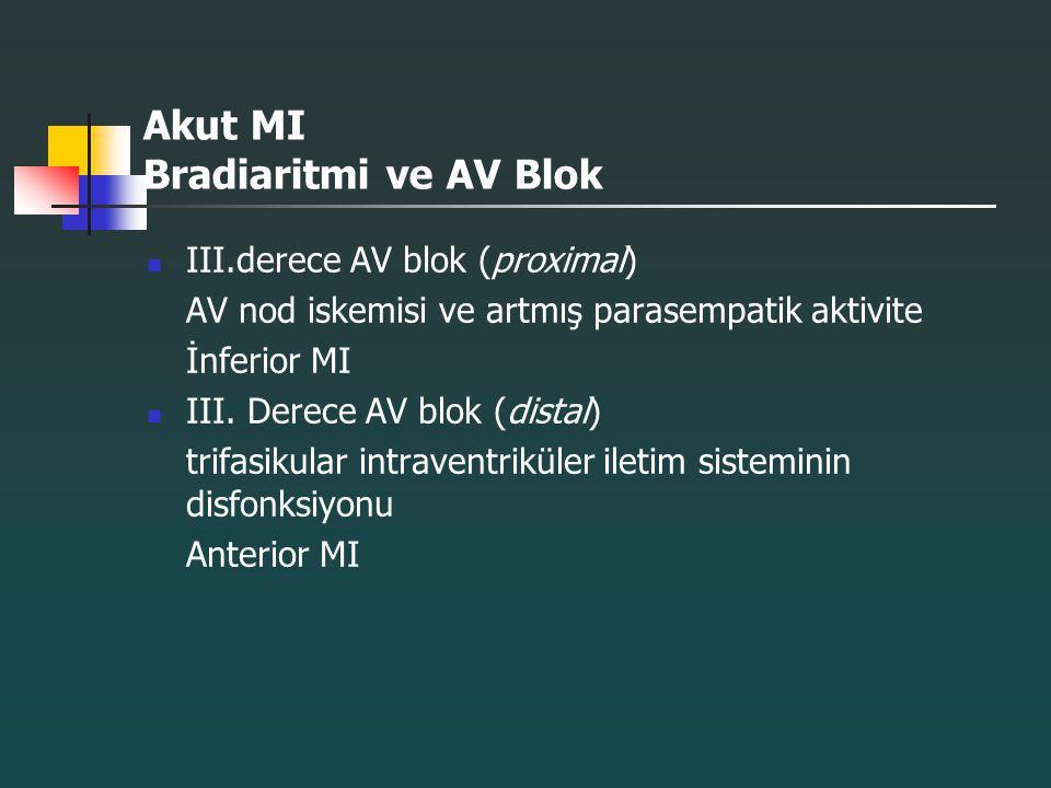 Akut MI Bradiaritmi ve AV Blok III.derece AV blok (proximal) AV nod iskemisi ve artmış parasempatik aktivite İnferior MI III. Derece AV blok (distal)