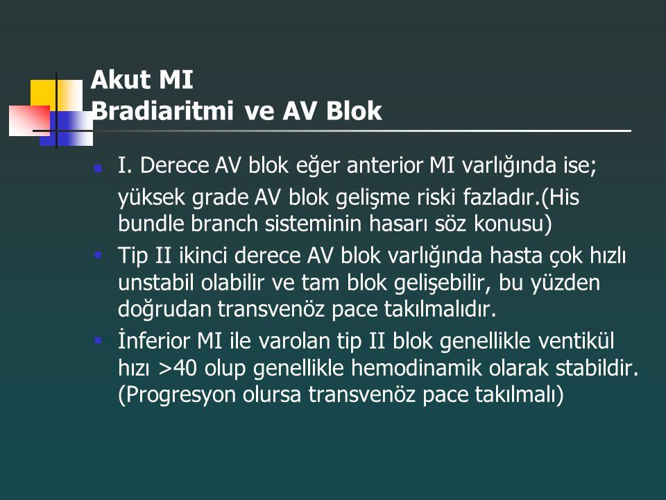 Akut MI Bradiaritmi ve AV Blok I. Derece AV blok eğer anterior MI varlığında ise; yüksek grade AV blok gelişme riski fazladır.(His bundle branch siste