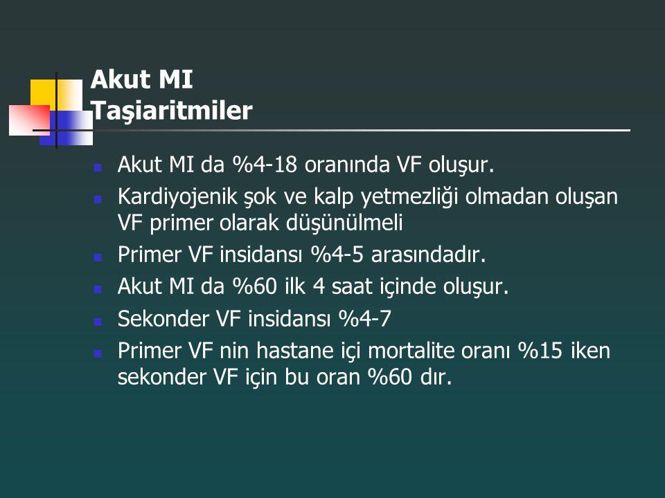 Akut MI Taşiaritmiler Akut MI da %4-18 oranında VF oluşur. Kardiyojenik şok ve kalp yetmezliği olmadan oluşan VF primer olarak düşünülmeli Primer VF i
