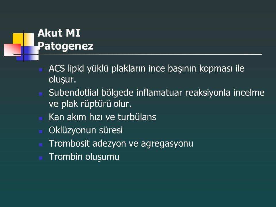 Akut MI Patogenez ACS lipid yüklü plakların ince başının kopması ile oluşur. Subendotlial bölgede inflamatuar reaksiyonla incelme ve plak rüptürü olur