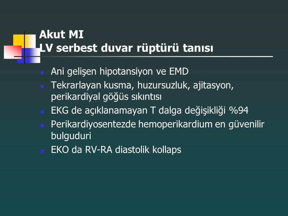 Akut MI LV serbest duvar rüptürü tanısı Ani gelişen hipotansiyon ve EMD Tekrarlayan kusma, huzursuzluk, ajitasyon, perikardiyal göğüs sıkıntısı EKG de