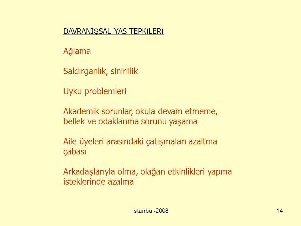 İstanbul-200814 DAVRANI Ş SAL YAS TEPK İ LER İ A ğ lama Saldırganlık, sinirlilik Uyku problemleri Akademik sorunlar, okula devam etmeme, bellek ve oda