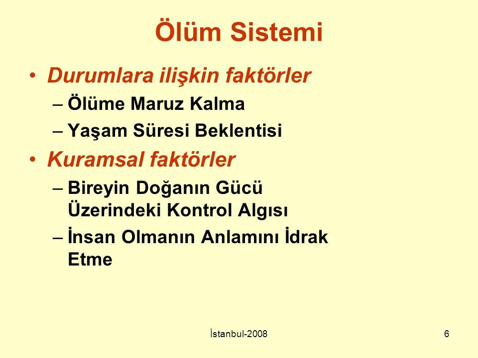 İstanbul-20086 Ölüm Sistemi Durumlara ilişkin faktörler –Ölüme Maruz Kalma –Yaşam Süresi Beklentisi Kuramsal faktörler –Bireyin Doğanın Gücü Üzerindek