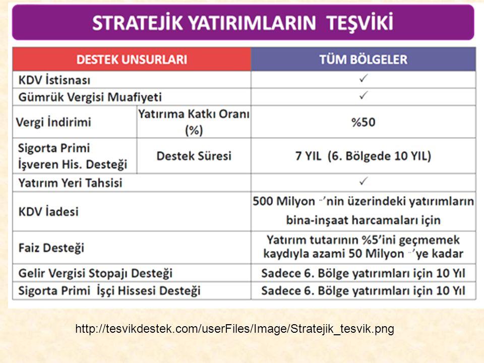 http://tesvikdestek.com/userFiles/Image/Stratejik_tesvik.png