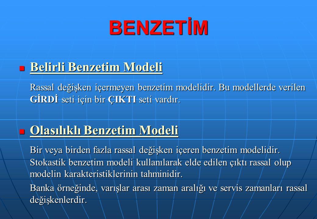 Belirli Benzetim Modeli Belirli Benzetim Modeli Rassal değişken içermeyen benzetim modelidir. Bu modellerde verilen GİRDİ seti için bir ÇIKTI seti var