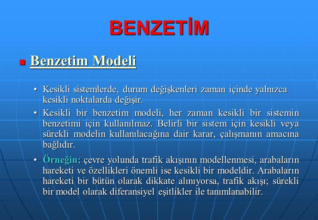 Benzetim Modeli Benzetim Modeli Kesikli sistemlerde, durum değişkenleri zaman içinde yalnızca kesikli noktalarda değişir.Kesikli sistemlerde, durum de