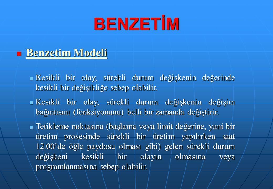 Benzetim Modeli Benzetim Modeli BENZETİM Kesikli bir olay, sürekli durum değişkenin değerinde kesikli bir değişikliğe sebep olabilir. Kesikli bir olay