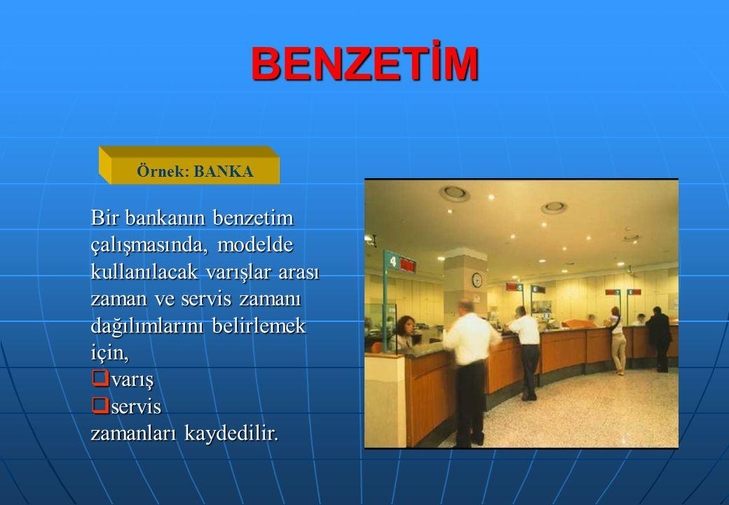 BENZETİM Örnek: BANKA Bir bankanın benzetim çalışmasında, modelde kullanılacak varışlar arası zaman ve servis zamanı dağılımlarını belirlemek için, 
