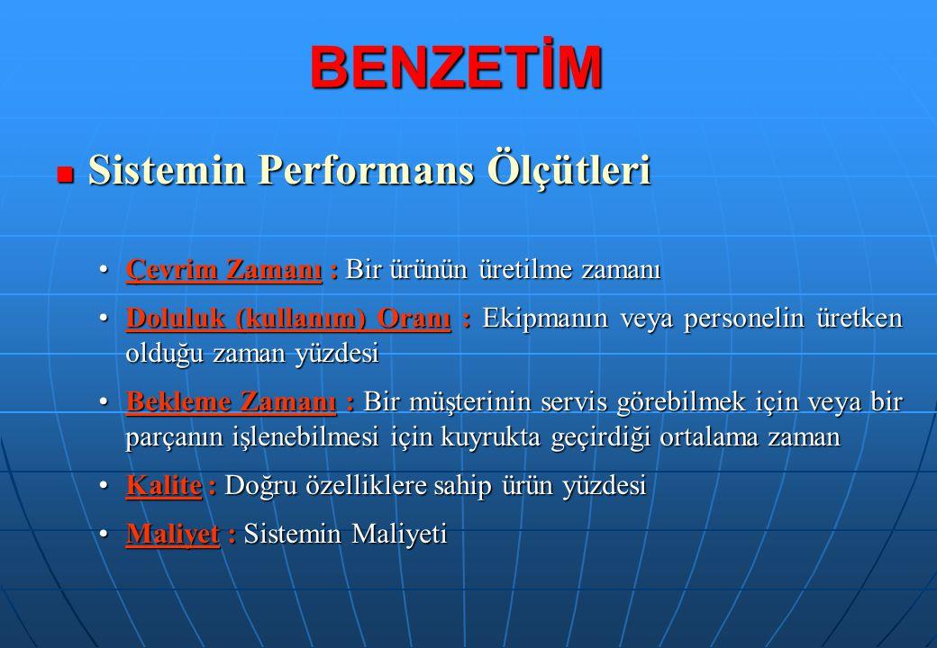 BENZETİM Benzetim Modeli Benzetim Modeli Sürekli sistemlerde, durum değişkenleri zaman boyunca sürekli olarak değişir.