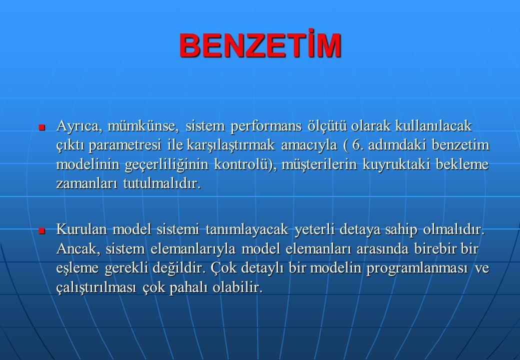 BENZETİM Ayrıca, mümkünse, sistem performans ölçütü olarak kullanılacak çıktı parametresi ile karşılaştırmak amacıyla ( 6. adımdaki benzetim modelinin