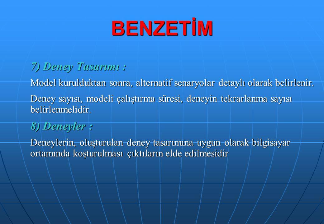 7) Deney Tasarımı : Model kurulduktan sonra, alternatif senaryolar detaylı olarak belirlenir. Deney sayısı, modeli çalıştırma süresi, deneyin tekrarla