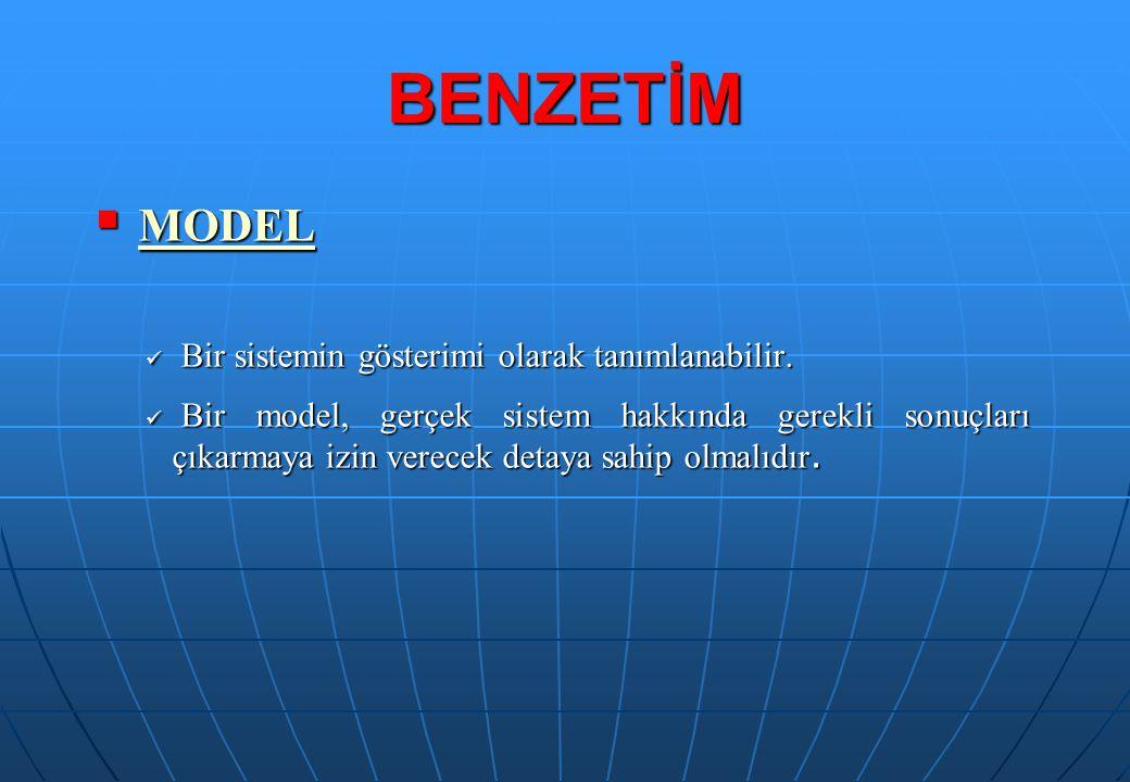 MODEL BENZETİM Fiziksel Modeller Matematiksel Modeller Fiziksel Gerçek Bir Sisteme Benzer.