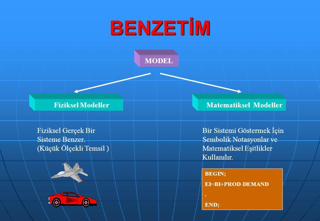 MODEL BENZETİM Fiziksel Modeller Matematiksel Modeller Fiziksel Gerçek Bir Sisteme Benzer. (Küçük Ölçekli Temsil ) Bir Sistemi Göstermek İçin Sembolik