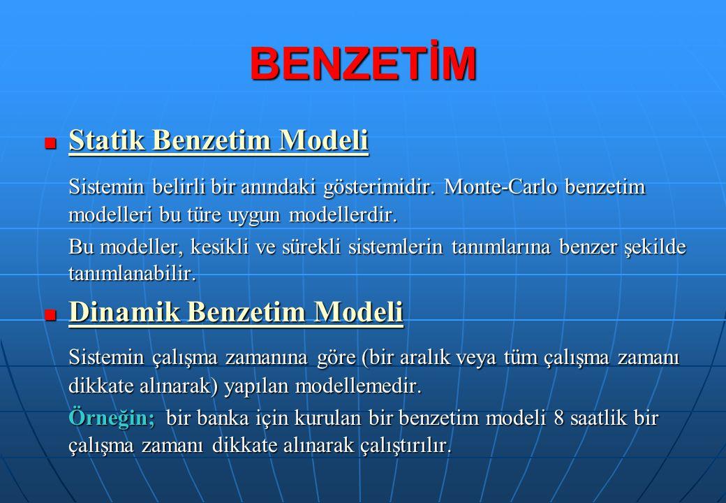 Statik Benzetim Modeli Statik Benzetim Modeli Sistemin belirli bir anındaki gösterimidir. Monte-Carlo benzetim modelleri bu türe uygun modellerdir. Bu