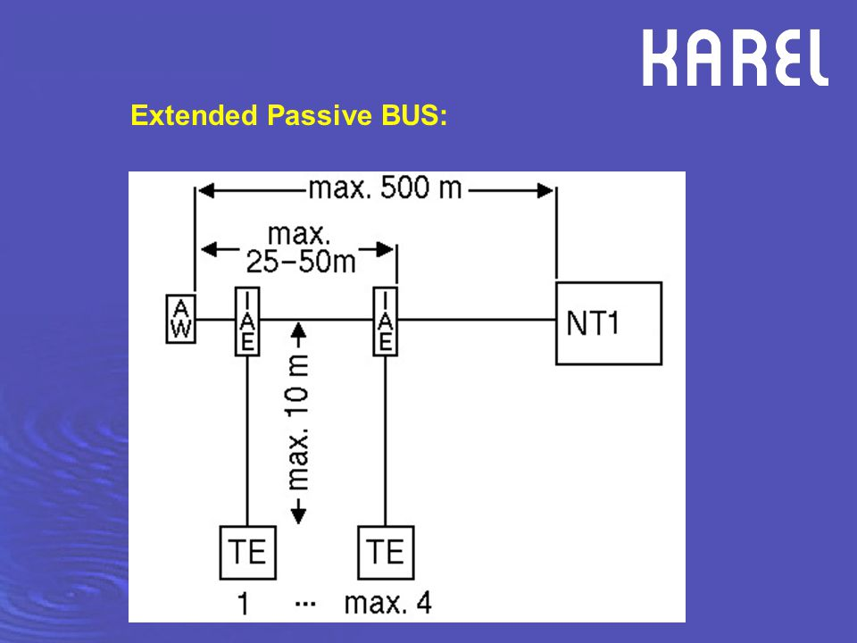 Extended Passive BUS: