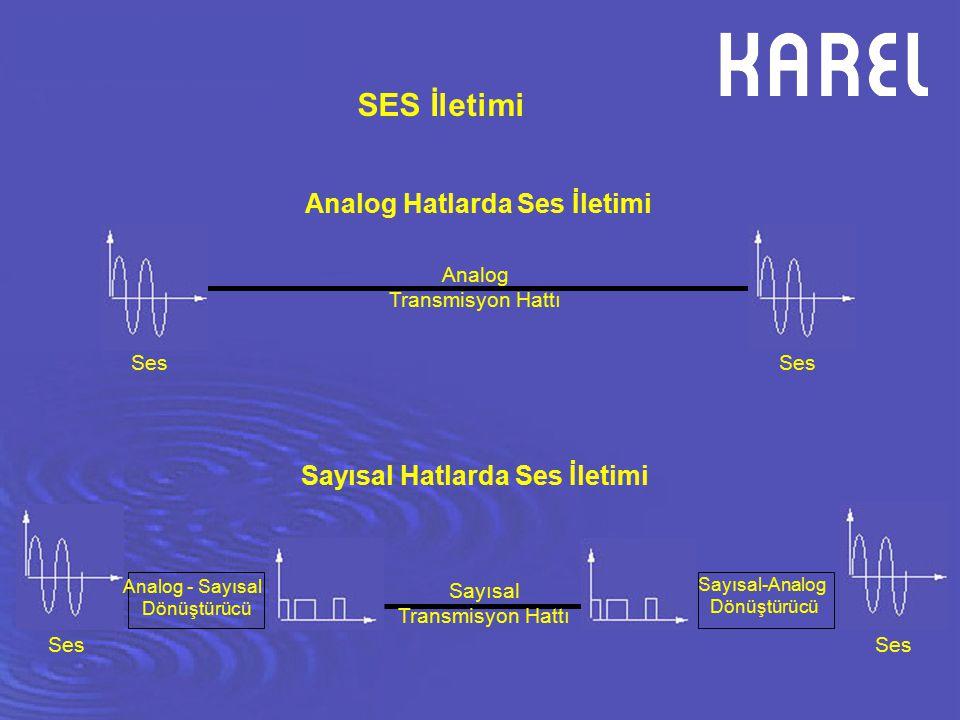 Analog Hatlarda Ses İletimi Analog Transmisyon Hattı Sayısal Hatlarda Ses İletimi Analog - Sayısal Dönüştürücü Sayısal Transmisyon Hattı Sayısal-Analo