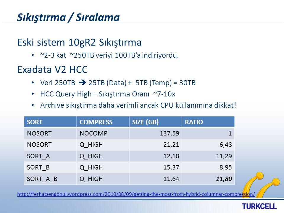 Sıkıştırma / Sıralama Eski sistem 10gR2 Sıkıştırma ~2-3 kat ~250TB veriyi 100TB'a indiriyordu. Exadata V2 HCC Veri 250TB  25TB (Data) + 5TB (Temp) =