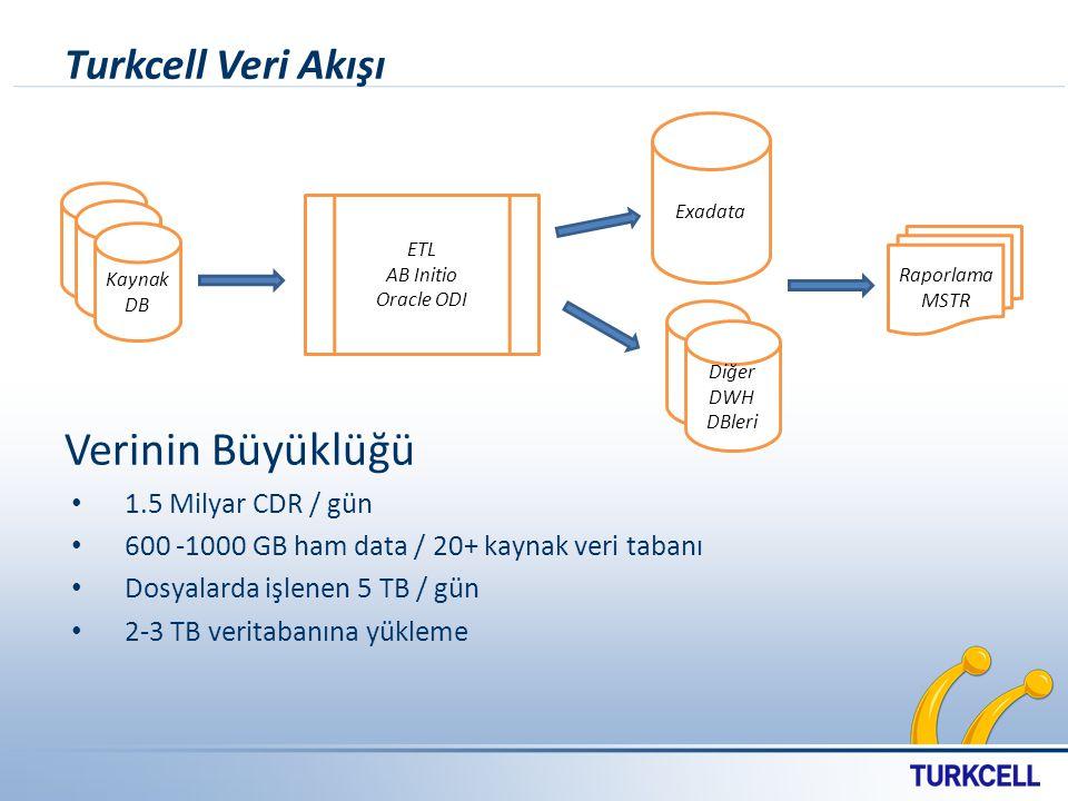 Turkcell Veri Akışı Raporlama MSTR ETL AB Initio Oracle ODI Kaynak DB Exadata Diğer DWH DBleri Verinin Büyüklüğü 1.5 Milyar CDR / gün 600 -1000 GB ham